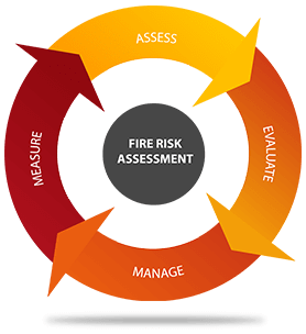 fire-risk-assessment-diagram